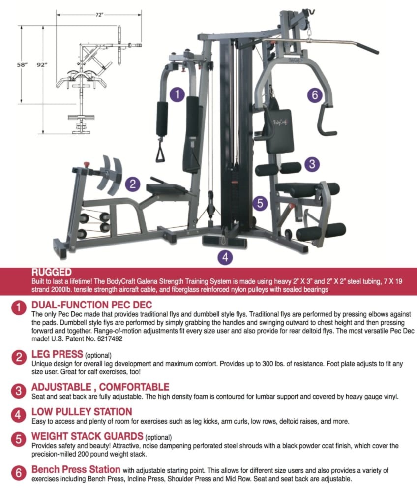 A Chart That Shows How Versatile The BodyCraft Galena Pro Strength System Actuall Is